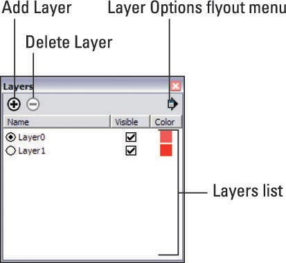 how to use sketchup layer, how to add new sketchup layer, how to delete sketcup layer
